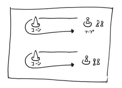 アイスクリームリレー配置図