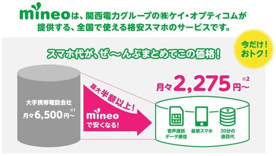 マイネオはユーザー目線第一で、料金も安い
