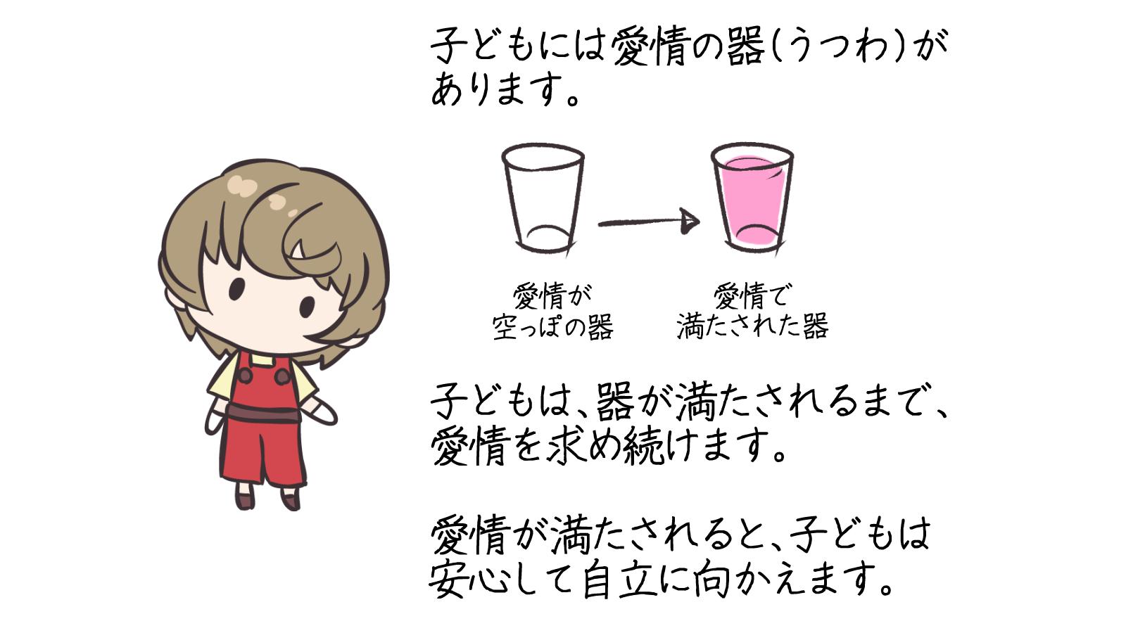 愛情の器解説1